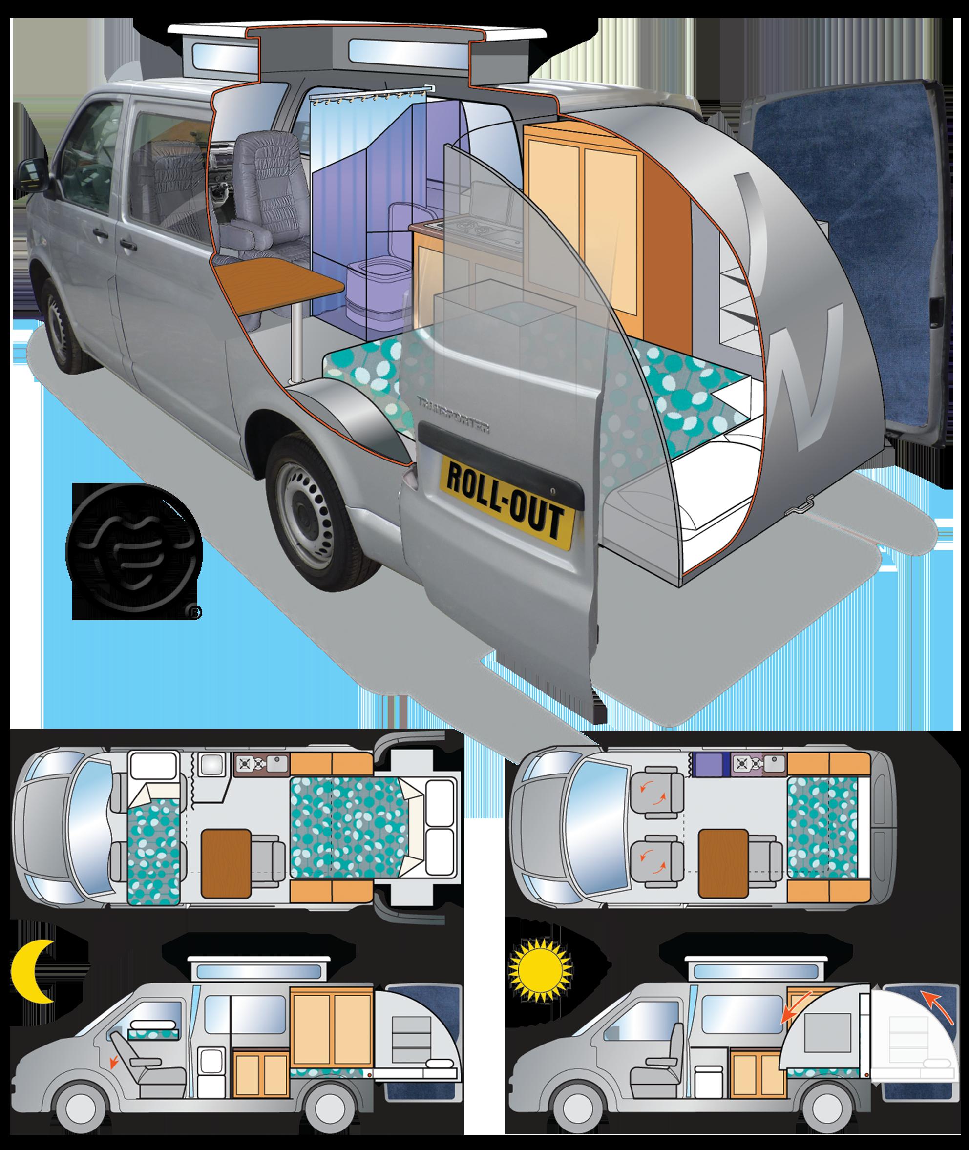 Camper Van conversion illustration